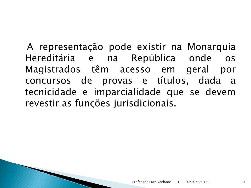 A representação pode existir na Monarquia Hereditária e na República onde os Magistrados têm acesso em geral por concursos de provas e títulos, dada a