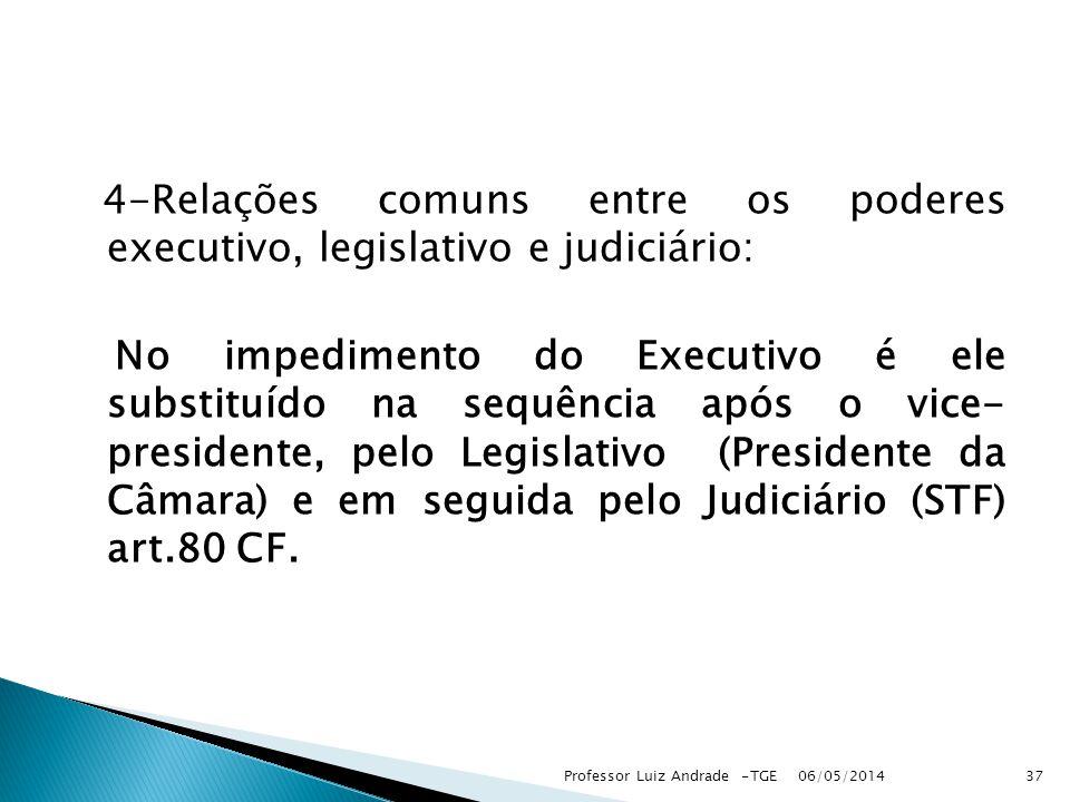 4-Relações comuns entre os poderes executivo, legislativo e judiciário: No impedimento do Executivo é ele substituído na sequência após o vice- presid