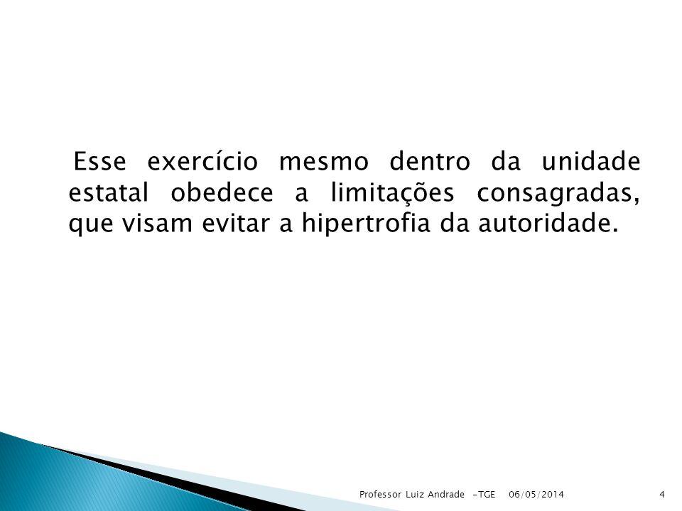 Esse exercício mesmo dentro da unidade estatal obedece a limitações consagradas, que visam evitar a hipertrofia da autoridade. 06/05/2014 4Professor L