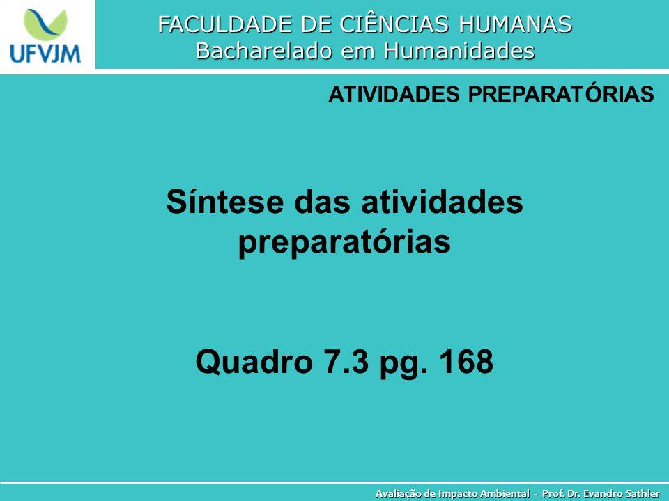 FACULDADE DE CIÊNCIAS HUMANAS Bacharelado em Humanidades Avaliação de Impacto Ambiental - Prof. Dr. Evandro Sathler ATIVIDADES PREPARATÓRIAS Síntese d