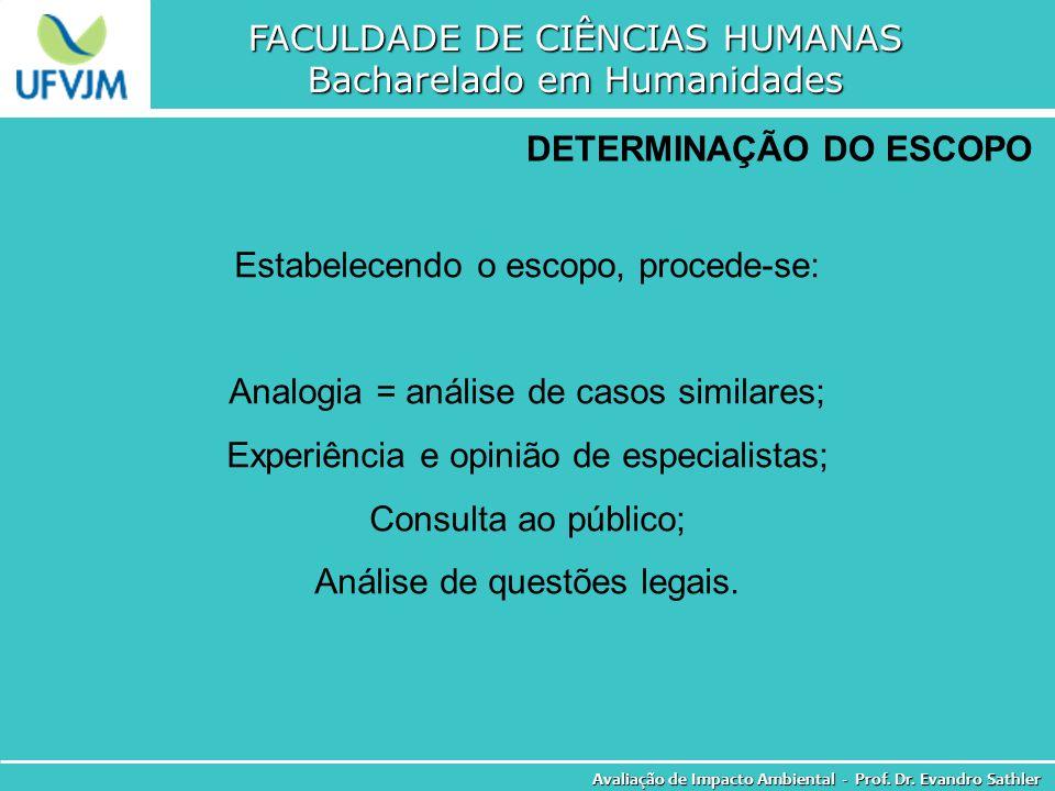 FACULDADE DE CIÊNCIAS HUMANAS Bacharelado em Humanidades Avaliação de Impacto Ambiental - Prof. Dr. Evandro Sathler DETERMINAÇÃO DO ESCOPO Estabelecen