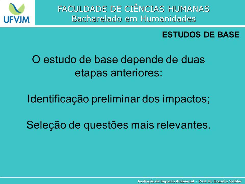 FACULDADE DE CIÊNCIAS HUMANAS Bacharelado em Humanidades Avaliação de Impacto Ambiental - Prof. Dr. Evandro Sathler ESTUDOS DE BASE O estudo de base d