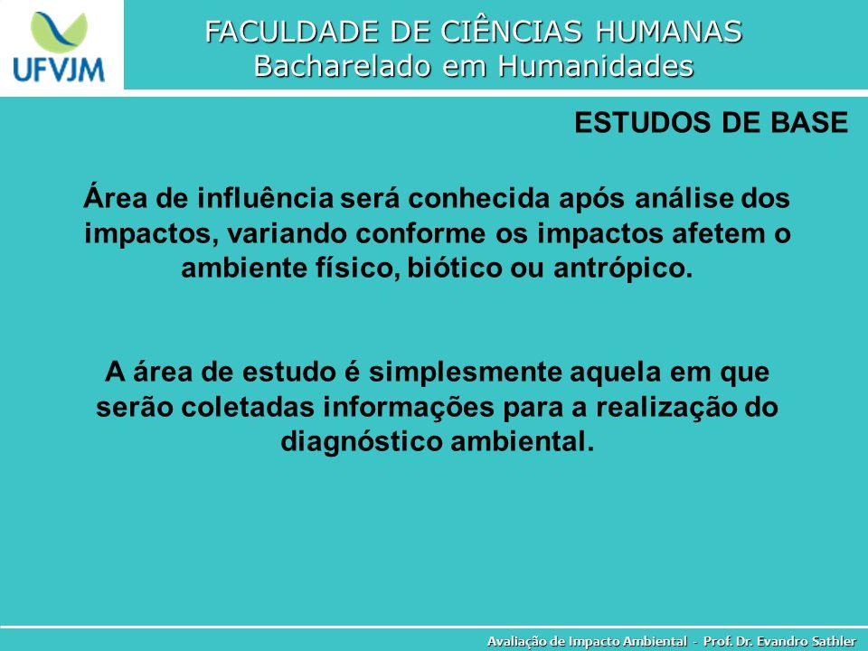 FACULDADE DE CIÊNCIAS HUMANAS Bacharelado em Humanidades Avaliação de Impacto Ambiental - Prof. Dr. Evandro Sathler ESTUDOS DE BASE Área de influência