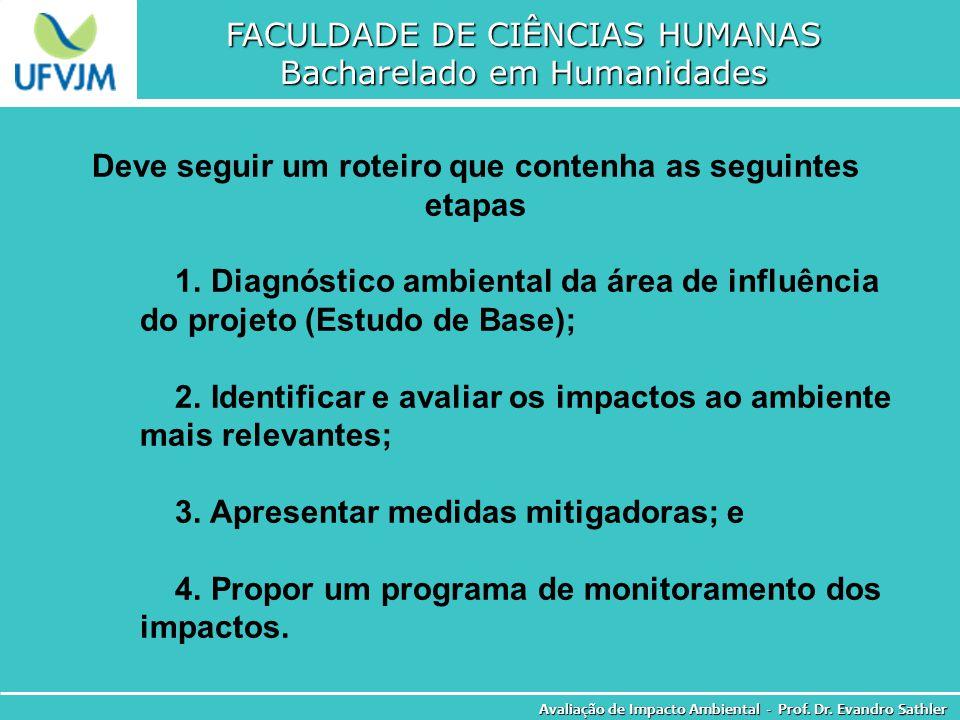 FACULDADE DE CIÊNCIAS HUMANAS Bacharelado em Humanidades Avaliação de Impacto Ambiental - Prof. Dr. Evandro Sathler Deve seguir um roteiro que contenh