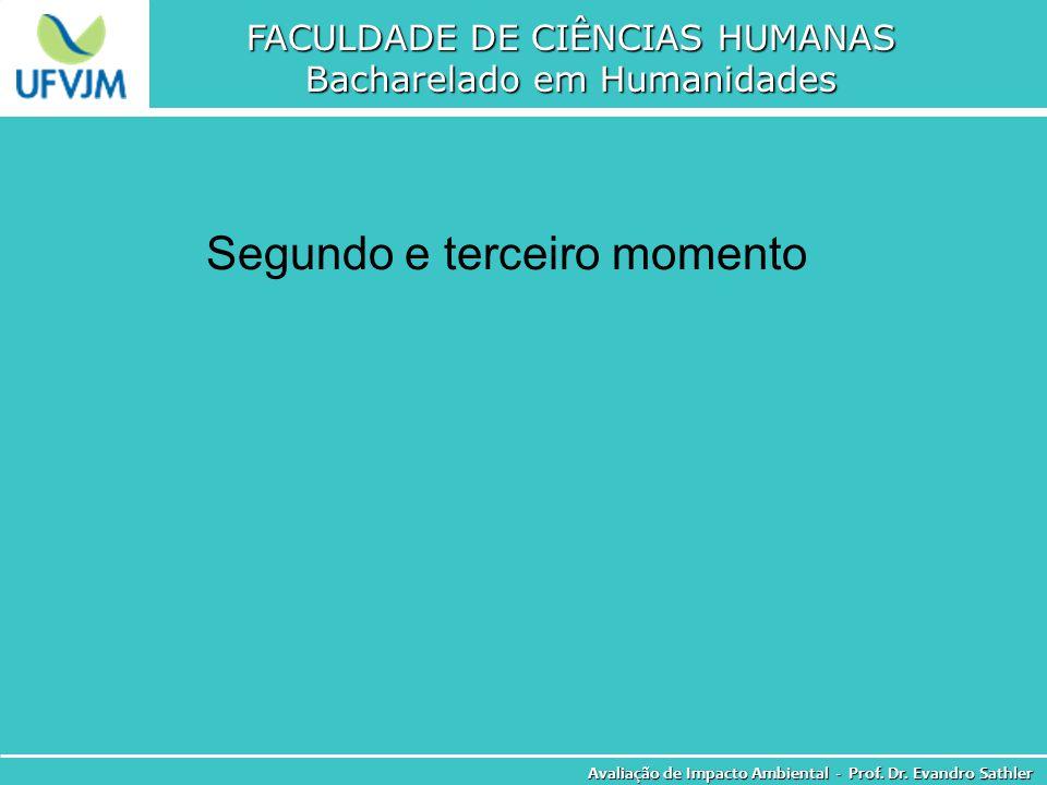 FACULDADE DE CIÊNCIAS HUMANAS Bacharelado em Humanidades Avaliação de Impacto Ambiental - Prof. Dr. Evandro Sathler Segundo e terceiro momento