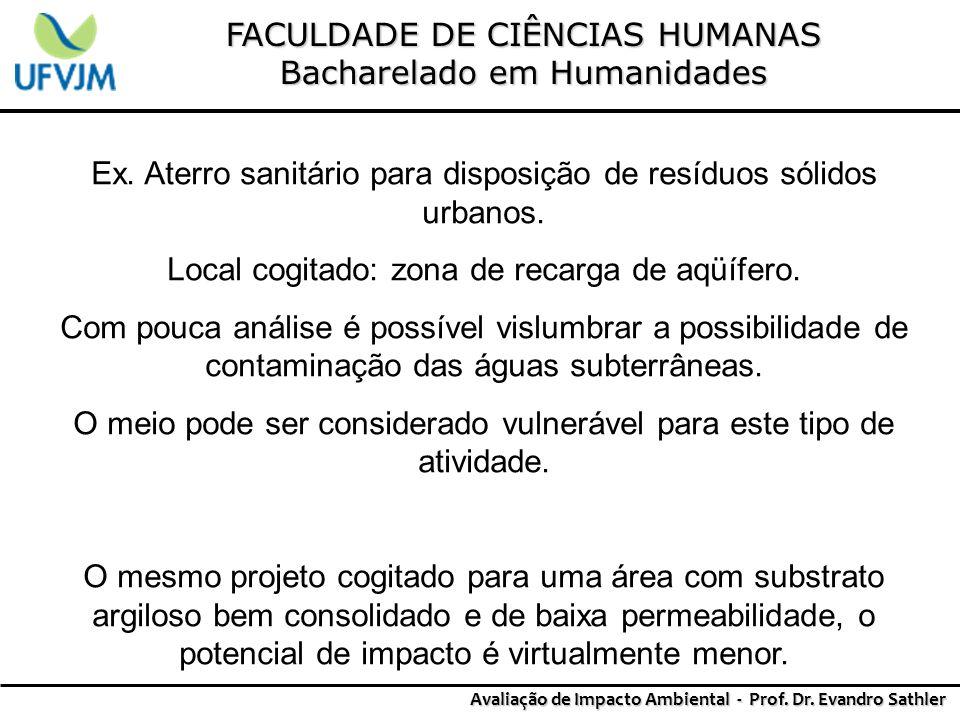FACULDADE DE CIÊNCIAS HUMANAS Bacharelado em Humanidades Avaliação de Impacto Ambiental - Prof. Dr. Evandro Sathler Ex. Aterro sanitário para disposiç