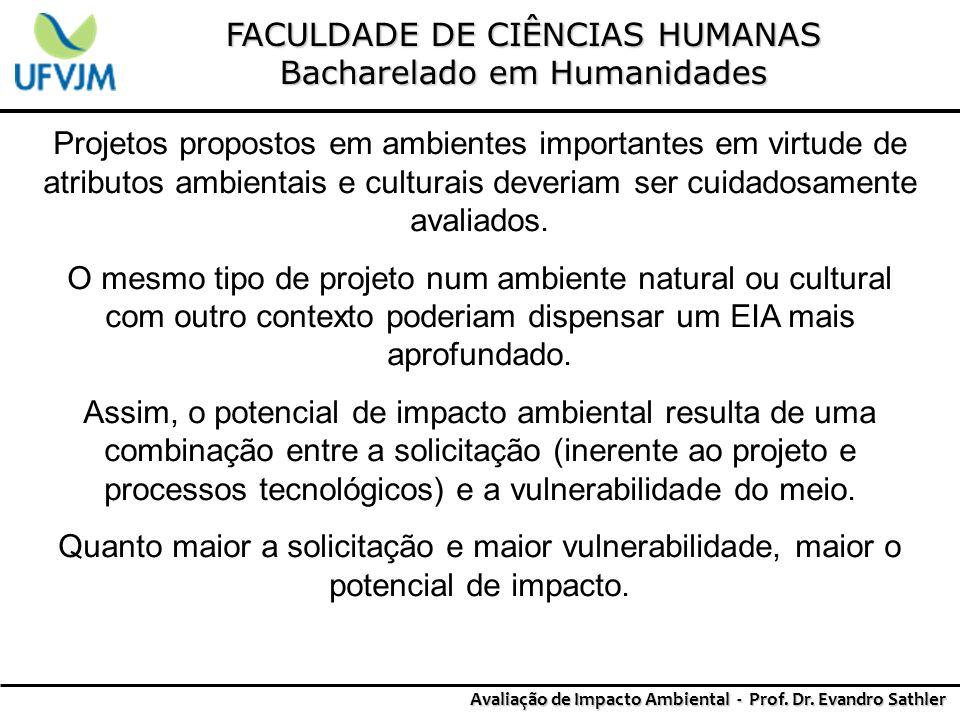 FACULDADE DE CIÊNCIAS HUMANAS Bacharelado em Humanidades Avaliação de Impacto Ambiental - Prof. Dr. Evandro Sathler Projetos propostos em ambientes im