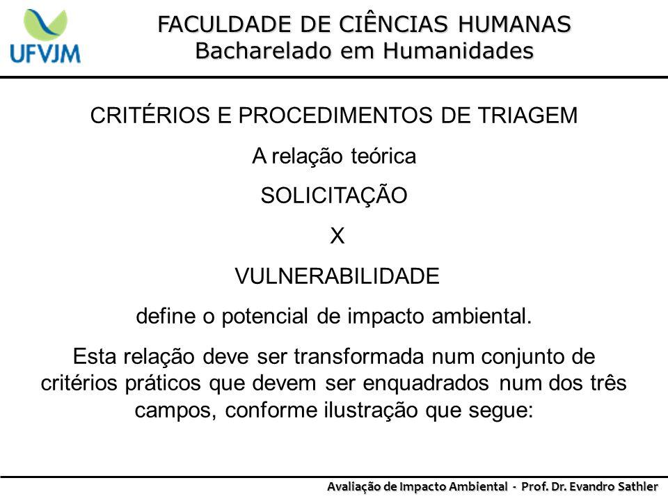 FACULDADE DE CIÊNCIAS HUMANAS Bacharelado em Humanidades Avaliação de Impacto Ambiental - Prof. Dr. Evandro Sathler CRITÉRIOS E PROCEDIMENTOS DE TRIAG