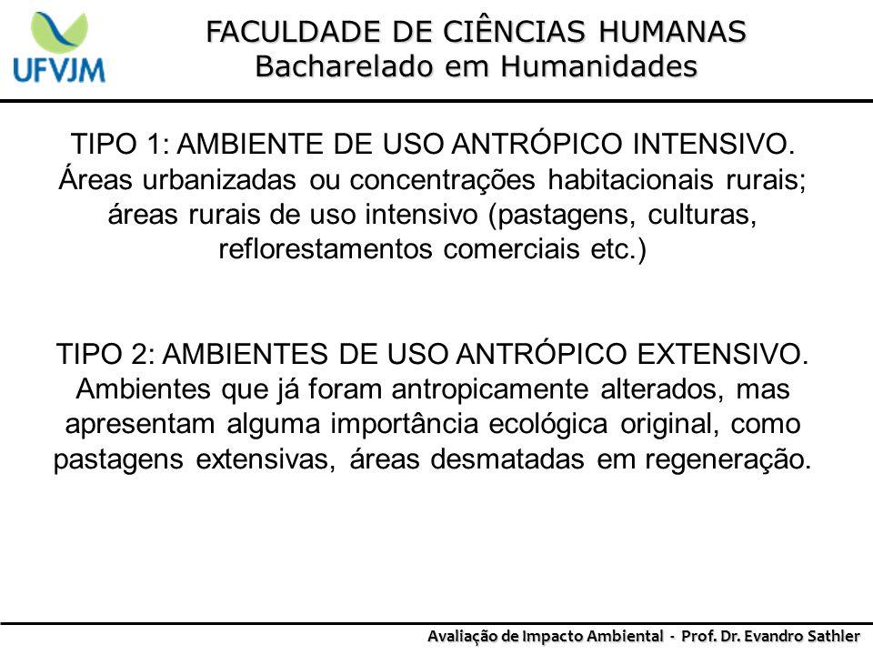 FACULDADE DE CIÊNCIAS HUMANAS Bacharelado em Humanidades Avaliação de Impacto Ambiental - Prof. Dr. Evandro Sathler TIPO 1: AMBIENTE DE USO ANTRÓPICO