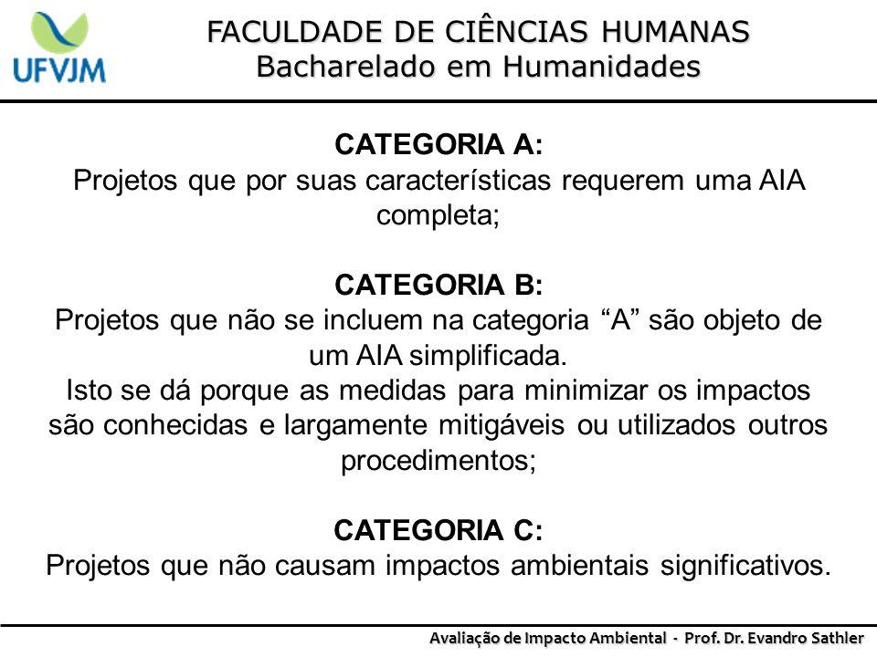 FACULDADE DE CIÊNCIAS HUMANAS Bacharelado em Humanidades Avaliação de Impacto Ambiental - Prof. Dr. Evandro Sathler CATEGORIA A: Projetos que por suas