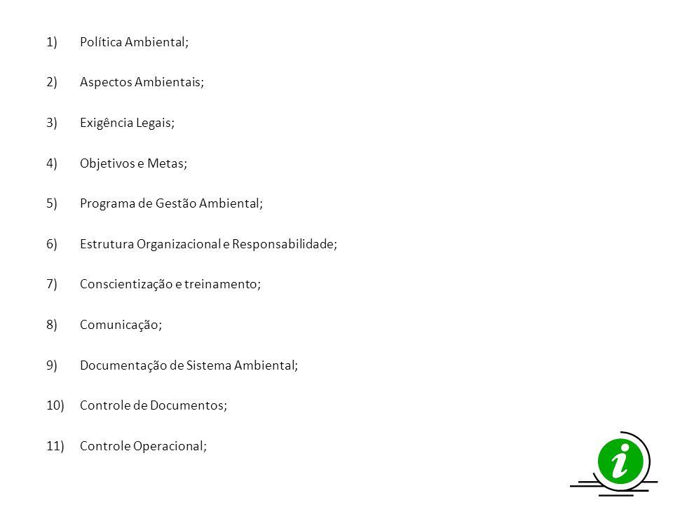 1)Política Ambiental; 2)Aspectos Ambientais; 3)Exigência Legais; 4)Objetivos e Metas; 5)Programa de Gestão Ambiental; 6)Estrutura Organizacional e Responsabilidade; 7)Conscientização e treinamento; 8)Comunicação; 9)Documentação de Sistema Ambiental; 10)Controle de Documentos; 11)Controle Operacional ;