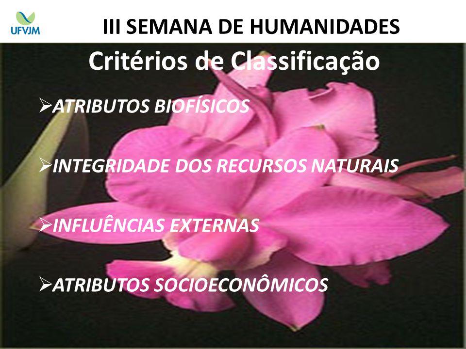 Critérios de Classificação ATRIBUTOS BIOFÍSICOS INTEGRIDADE DOS RECURSOS NATURAIS INFLUÊNCIAS EXTERNAS ATRIBUTOS SOCIOECONÔMICOS III SEMANA DE HUMANID