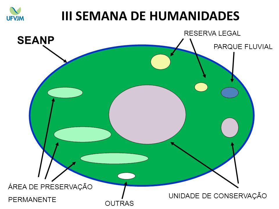 SEANP UNIDADE DE CONSERVAÇÃO RESERVA LEGAL ÁREA DE PRESERVAÇÃO PERMANENTE PARQUE FLUVIAL OUTRAS III SEMANA DE HUMANIDADES