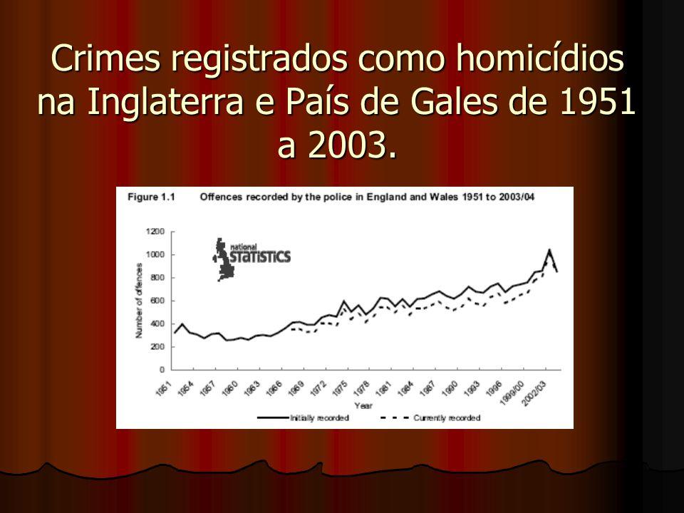 Crimes registrados como homicídios na Inglaterra e País de Gales de 1951 a 2003.