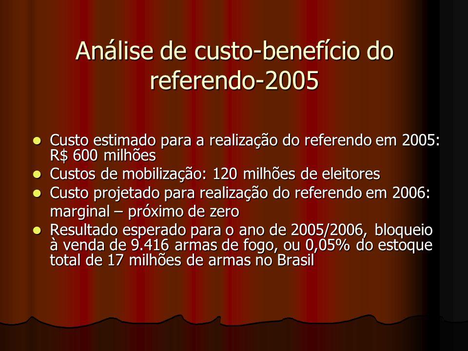 Análise de custo-benefício do referendo-2005 Custo estimado para a realização do referendo em 2005: R$ 600 milhões Custo estimado para a realização do