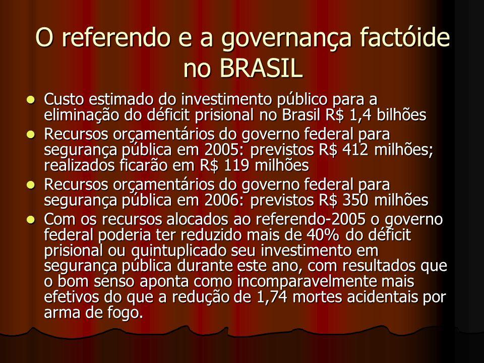 O referendo e a governança factóide no BRASIL Custo estimado do investimento público para a eliminação do déficit prisional no Brasil R$ 1,4 bilhões C