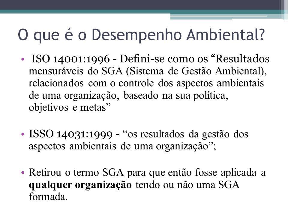 O que é o Desempenho Ambiental? ISO 14001:1996 - Defini-se como os Resultados mensuráveis do SGA (Sistema de Gestão Ambiental), relacionados com o con