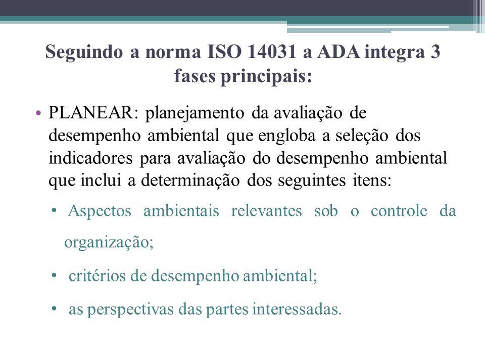 Seguindo a norma ISO 14031 a ADA integra 3 fases principais: PLANEAR: planejamento da avaliação de desempenho ambiental que engloba a seleção dos indi