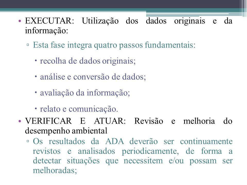 EXECUTAR: Utilização dos dados originais e da informação: Esta fase integra quatro passos fundamentais: recolha de dados originais; análise e conversã