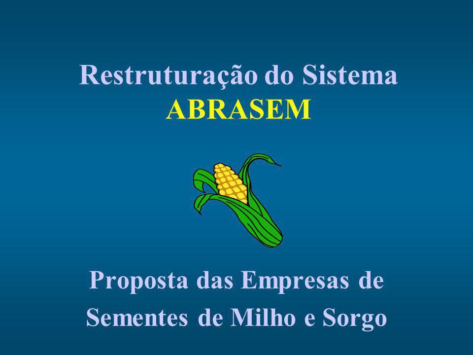 Restruturação do Sistema ABRASEM Proposta das Empresas de Sementes de Milho e Sorgo