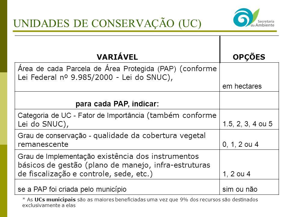 UNIDADES DE CONSERVAÇÃO (UC) VARIÁVELOPÇÕES Á rea de cada Parcela de Á rea Protegida (PAP) (conforme Lei Federal nº 9.985/2000 - Lei do SNUC), em hect