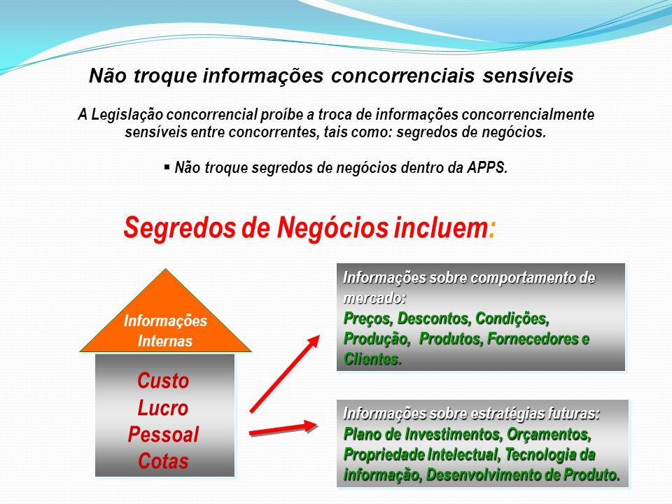 Informações sobre comportamento de mercado: Preços, Descontos, Condições, Produção, Produtos, Fornecedores e Clientes.