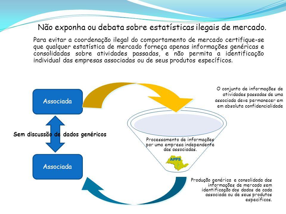 Associada Para evitar a coordenação ilegal do comportamento de mercado certifique-se que qualquer estatística de mercado forneça apenas informações ge