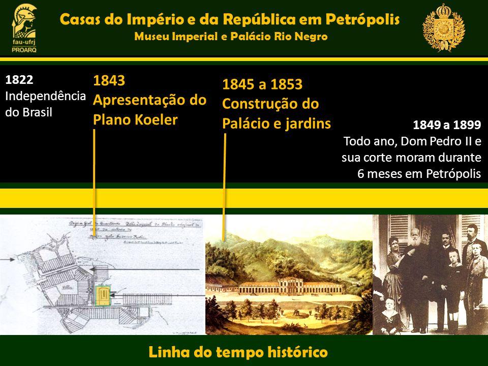 Casas do Império e da República em Petrópolis Museu Imperial e Palácio Rio Negro 1822 Independência do Brasil 1843 Apresentação do Plano Koeler 1845 a