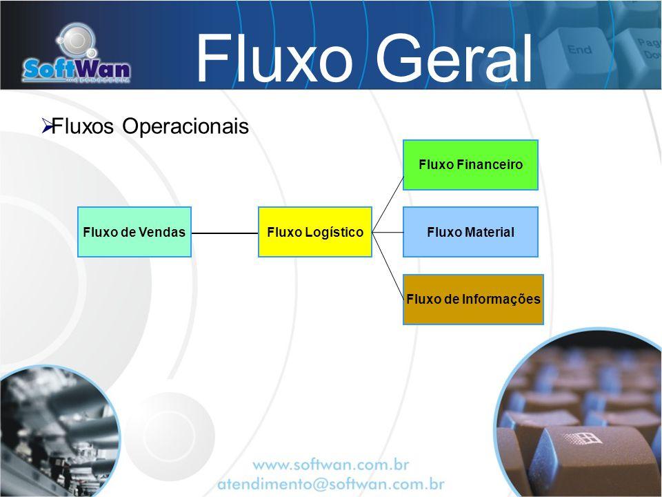 Fluxo Geral Fluxo de VendasFluxo Logístico Fluxo Financeiro Fluxo Material Fluxo de Informações Fluxos Operacionais