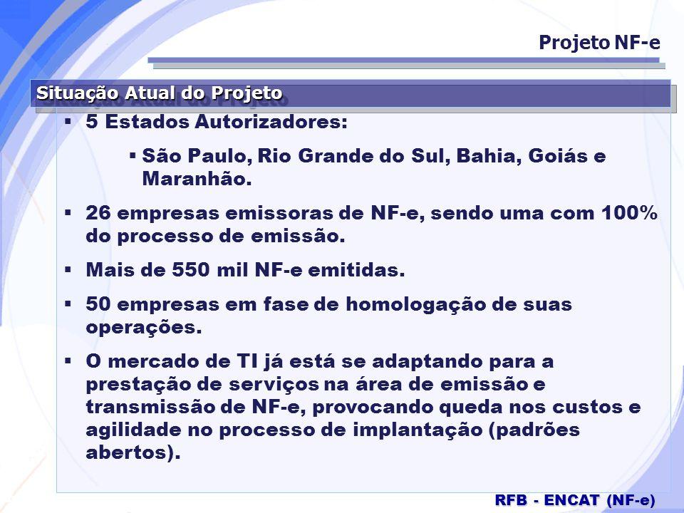 Secretaria da Fazenda RFB - ENCAT (NF-e) Situação Atual do Projeto 5 Estados Autorizadores: São Paulo, Rio Grande do Sul, Bahia, Goiás e Maranhão. 26