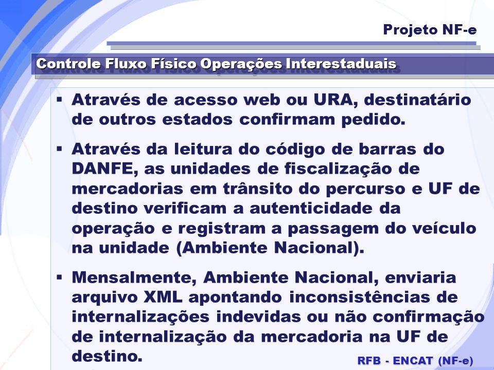 Secretaria da Fazenda RFB - ENCAT (NF-e) Controle Fluxo Físico Operações Interestaduais Através de acesso web ou URA, destinatário de outros estados c