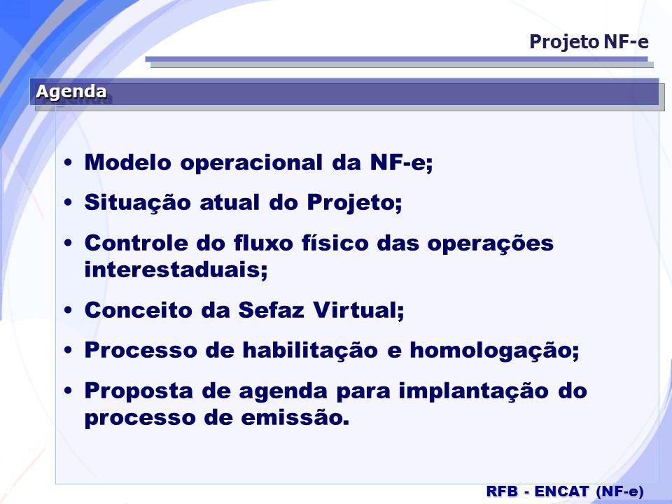 Secretaria da Fazenda RFB - ENCAT (NF-e) AgendaAgenda Modelo operacional da NF-e; Situação atual do Projeto; Controle do fluxo físico das operações in