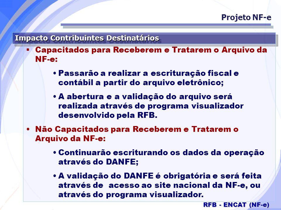 Secretaria da Fazenda RFB - ENCAT (NF-e) Impacto Contribuintes Destinatários Capacitados para Receberem e Tratarem o Arquivo da NF-e: Passarão a reali