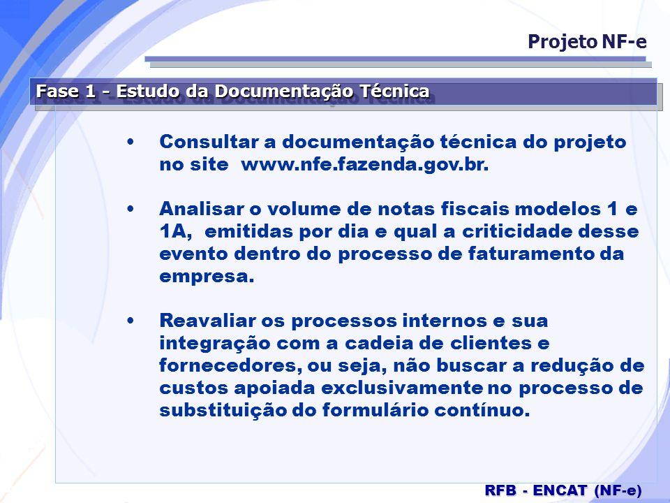 Secretaria da Fazenda RFB - ENCAT (NF-e) Fase 1 - Estudo da Documentação Técnica Consultar a documentação técnica do projeto no site www.nfe.fazenda.g