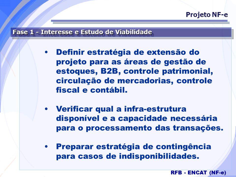 Secretaria da Fazenda RFB - ENCAT (NF-e) Fase 1 - Interesse e Estudo de Viabilidade Definir estratégia de extensão do projeto para as áreas de gestão