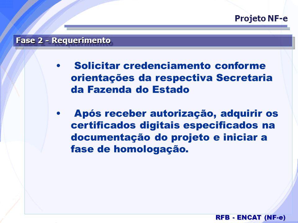 Secretaria da Fazenda RFB - ENCAT (NF-e) Fase 2 - Requerimento Solicitar credenciamento conforme orientações da respectiva Secretaria da Fazenda do Es
