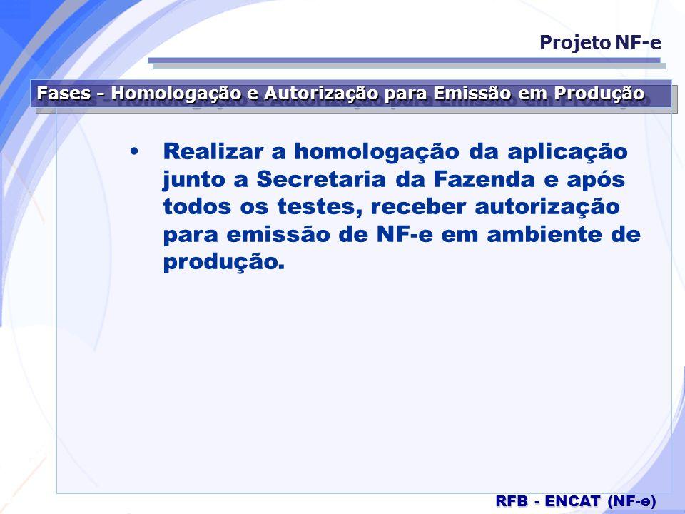 Secretaria da Fazenda RFB - ENCAT (NF-e) Fases - Homologação e Autorização para Emissão em Produção Realizar a homologação da aplicação junto a Secret