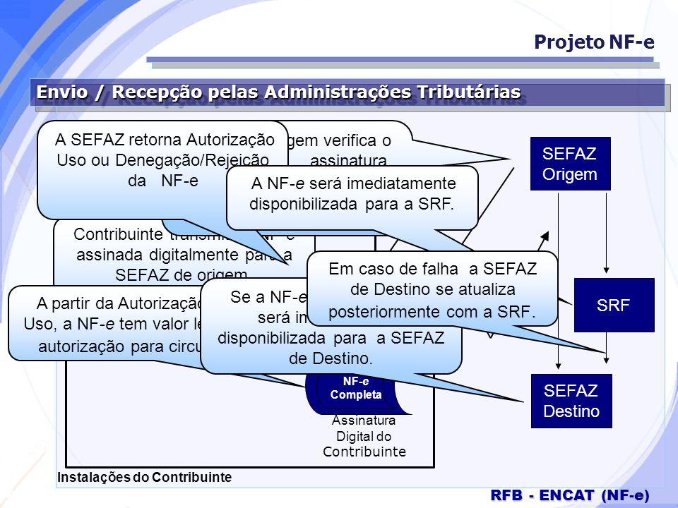 Secretaria da Fazenda RFB - ENCAT (NF-e) Serviços Webservices Projeto NF-e Recepção de NF-e: Recepção Lote; Consulta Processamento do Lote Cancelamento de NF-e; Inutilização de Numeração NF-e; Consulta da Situação da NF-e; Consulta do Status do Serviço; Consulta Habilitação Destinatários.