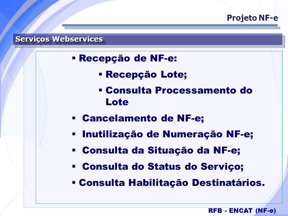 Secretaria da Fazenda RFB - ENCAT (NF-e) Serviços Webservices Projeto NF-e Recepção de NF-e: Recepção Lote; Consulta Processamento do Lote Cancelament
