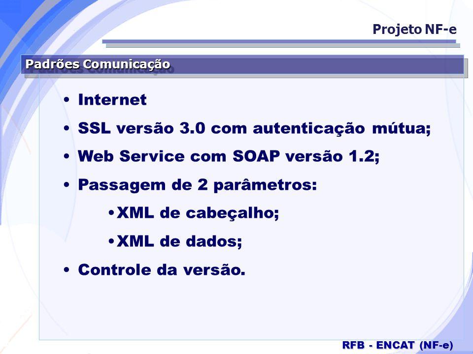 Secretaria da Fazenda RFB - ENCAT (NF-e) Padrões Comunicação Projeto NF-e Internet SSL versão 3.0 com autenticação mútua; Web Service com SOAP versão