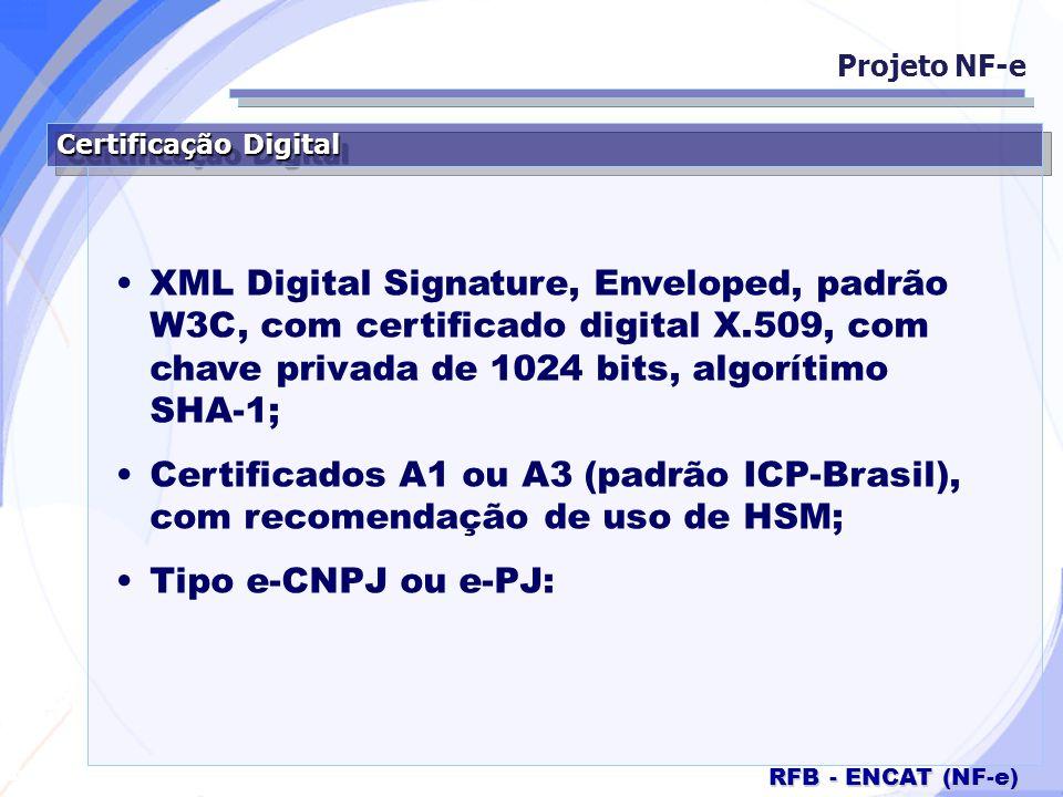 Secretaria da Fazenda RFB - ENCAT (NF-e) Certificação Digital Projeto NF-e XML Digital Signature, Enveloped, padrão W3C, com certificado digital X.509