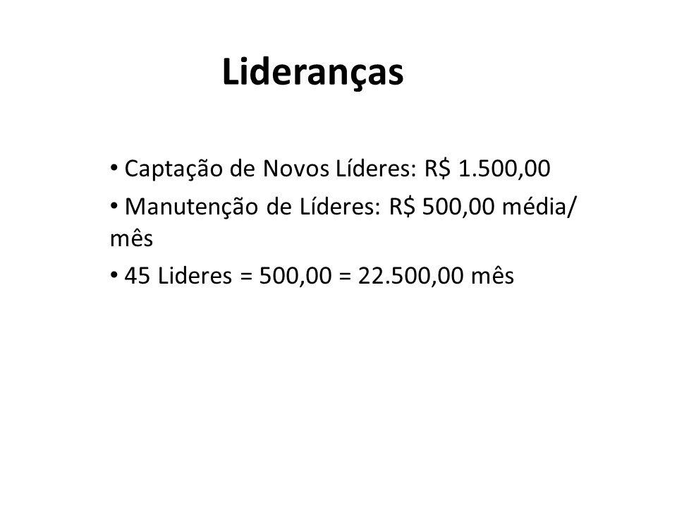 Lideranças Captação de Novos Líderes: R$ 1.500,00 Manutenção de Líderes: R$ 500,00 média/ mês 45 Lideres = 500,00 = 22.500,00 mês