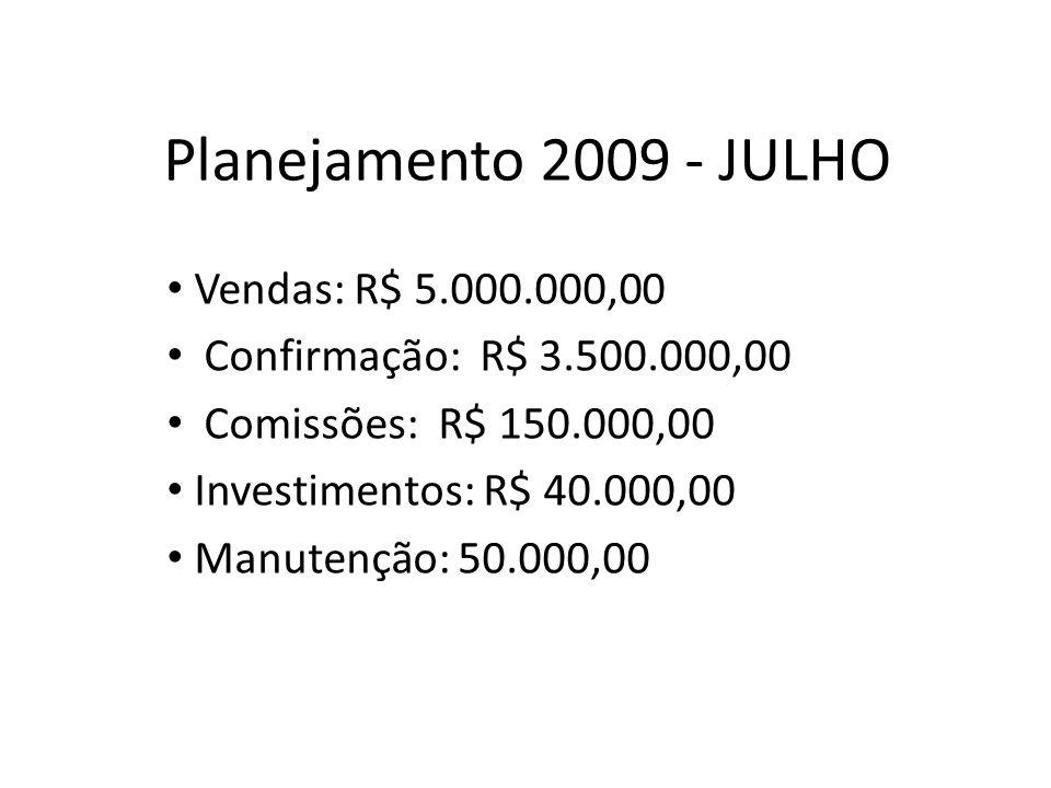 Planejamento 2009 - JULHO Vendas: R$ 5.000.000,00 Confirmação: R$ 3.500.000,00 Comissões: R$ 150.000,00 Investimentos: R$ 40.000,00 Manutenção: 50.000,00