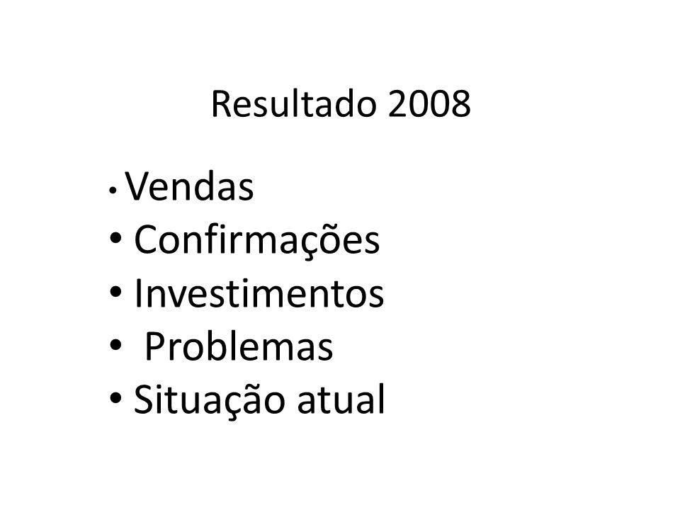 Resultado 2008 Vendas Confirmações Investimentos Problemas Situação atual