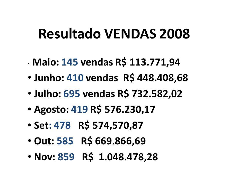 Resultado CONFIRMAÇÃO 2008 Mês Vendas Pagto.2a. 2a.