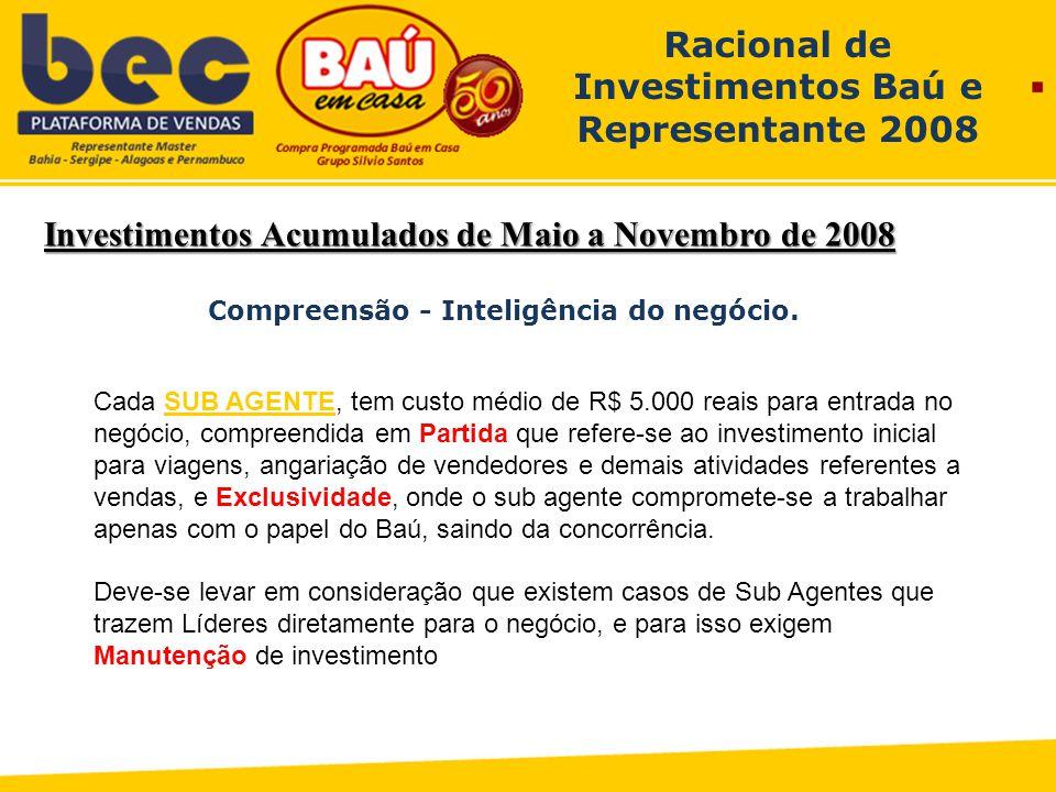 Investimentos Acumulados de Maio a Novembro de 2008 Racional de Investimentos Baú e Representante 2008 Compreensão - Inteligência do negócio.