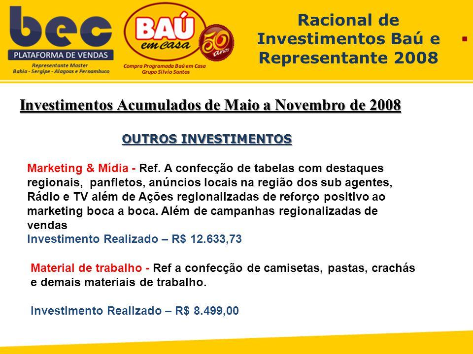 Investimentos Acumulados de Maio a Novembro de 2008 Racional de Investimentos Baú e Representante 2008 OUTROS INVESTIMENTOS Marketing & Mídia - Ref.