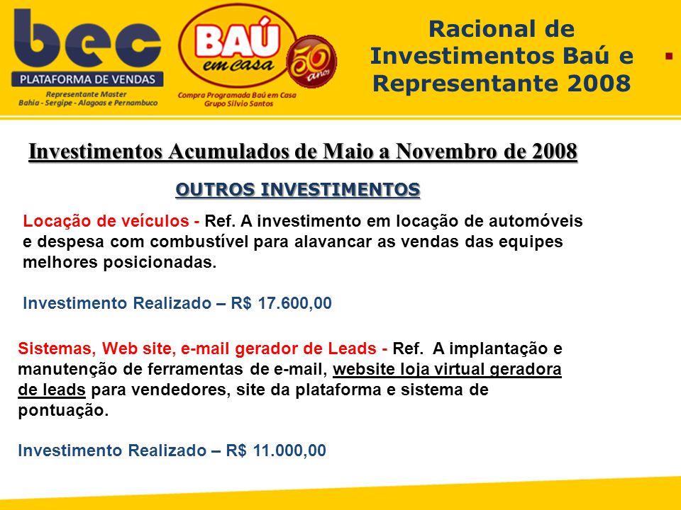 Investimentos Acumulados de Maio a Novembro de 2008 Racional de Investimentos Baú e Representante 2008 OUTROS INVESTIMENTOS Locação de veículos - Ref.