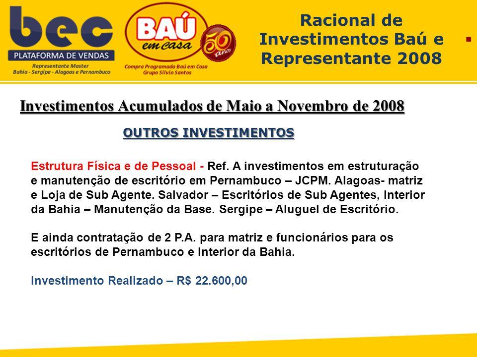 Investimentos Acumulados de Maio a Novembro de 2008 Racional de Investimentos Baú e Representante 2008 OUTROS INVESTIMENTOS Estrutura Física e de Pessoal - Ref.