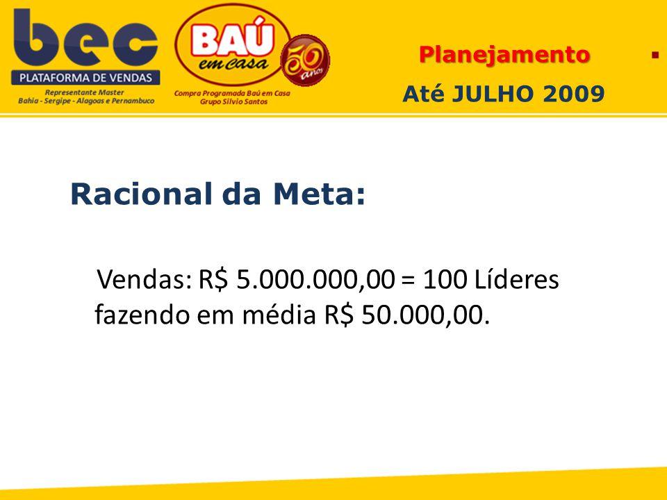 Planejamento Até JULHO 2009 Racional da Meta: Vendas: R$ 5.000.000,00 = 100 Líderes fazendo em média R$ 50.000,00.
